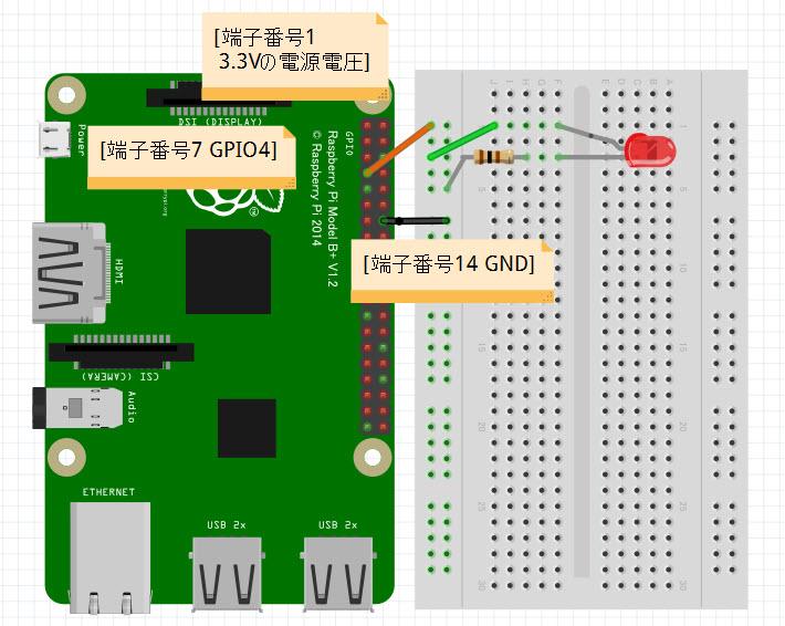 Raspberry PiとLEDの配線図