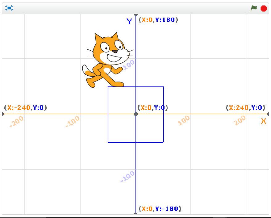 ペンで描く位置を決める⓶比較-実行例
