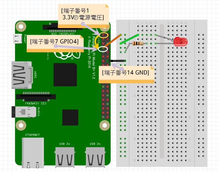 Lチカ用に入力のGPIOをGPIO4に変更 配線図