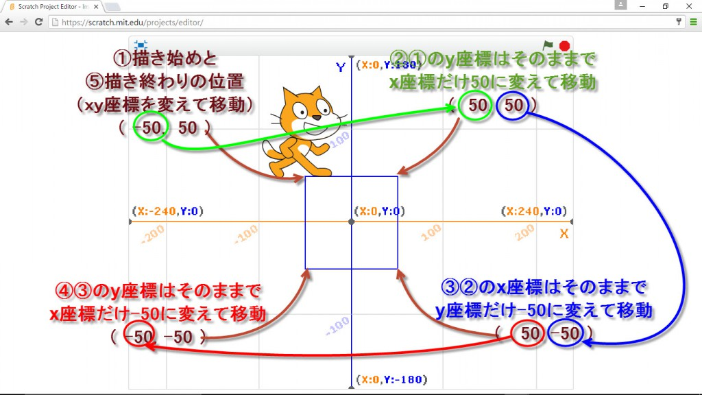 プロジェクト説明図